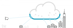 Office 365 Hybrid Cloud