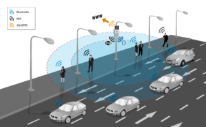 Smart Phone Detection and Traffic Counting
