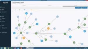 Sophos Root-Cause Analysis