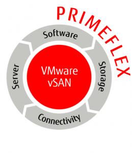 PRIMEFLEX Components